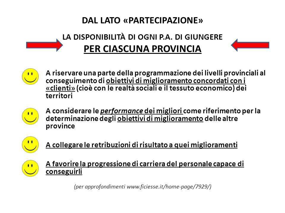 DAL LATO «PARTECIPAZIONE» LA DISPONIBILITÀ DI OGNI P.A.