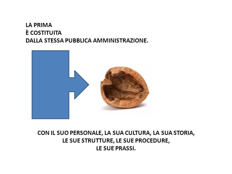 LA PRIMA È COSTITUITA DALLA STESSA PUBBLICA AMMINISTRAZIONE.
