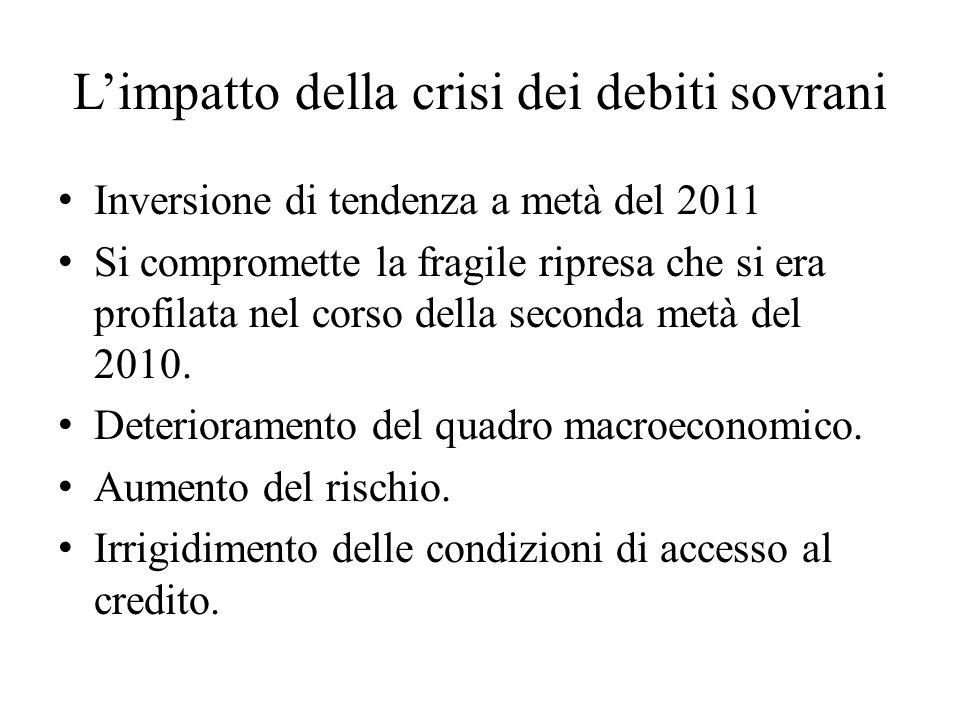 L'impatto della crisi dei debiti sovrani Inversione di tendenza a metà del 2011 Si compromette la fragile ripresa che si era profilata nel corso della seconda metà del 2010.