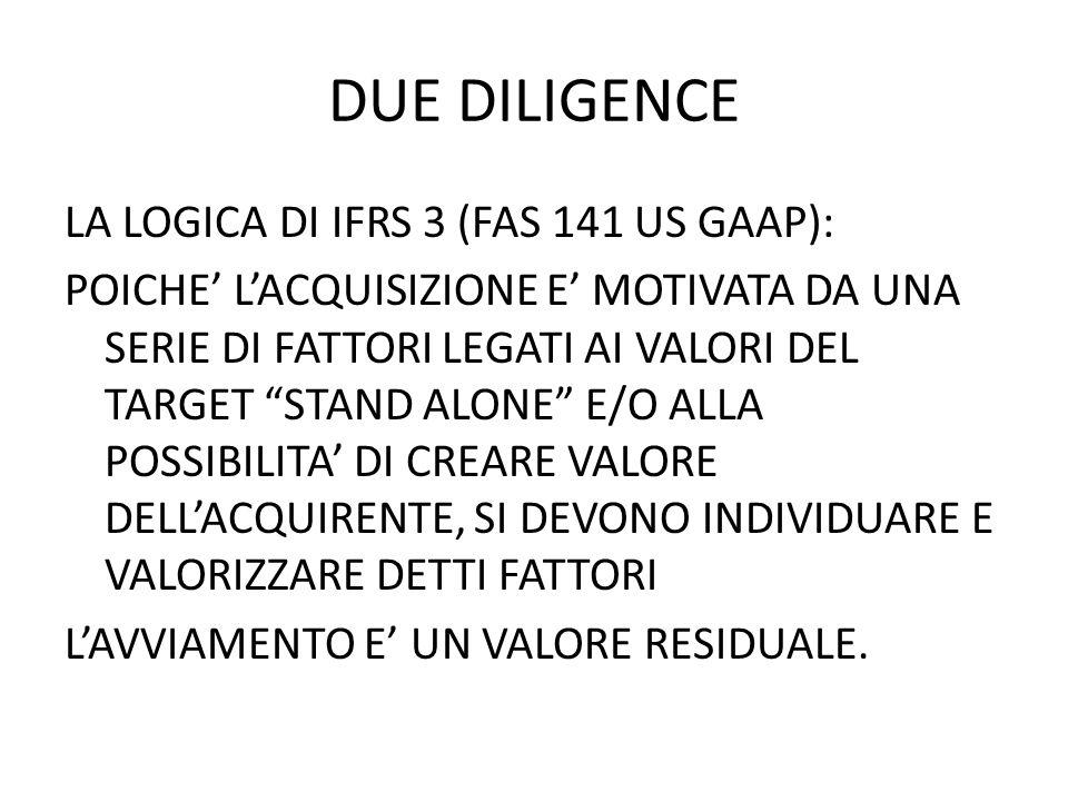 DUE DILIGENCE LA LOGICA DI IFRS 3 (FAS 141 US GAAP): POICHE' L'ACQUISIZIONE E' MOTIVATA DA UNA SERIE DI FATTORI LEGATI AI VALORI DEL TARGET STAND ALONE E/O ALLA POSSIBILITA' DI CREARE VALORE DELL'ACQUIRENTE, SI DEVONO INDIVIDUARE E VALORIZZARE DETTI FATTORI L'AVVIAMENTO E' UN VALORE RESIDUALE.