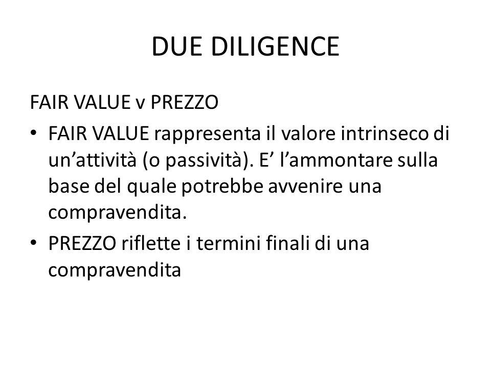 DUE DILIGENCE FAIR VALUE v PREZZO FAIR VALUE rappresenta il valore intrinseco di un'attività (o passività).