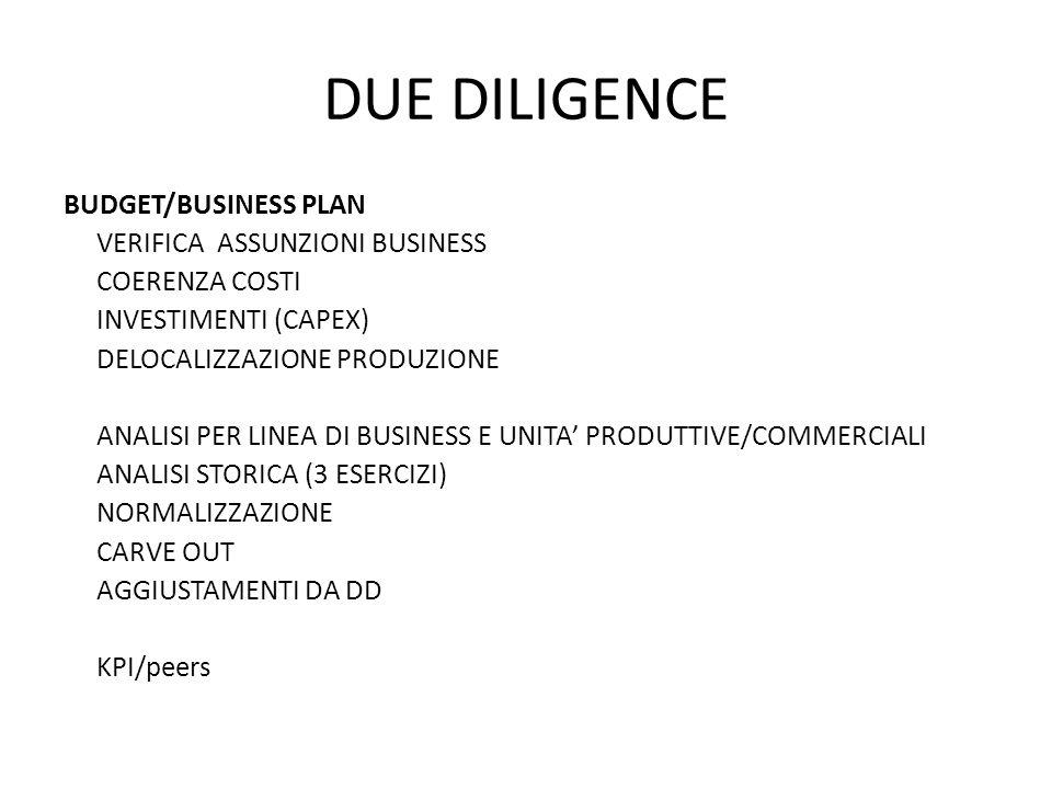 DUE DILIGENCE BUDGET/BUSINESS PLAN VERIFICA ASSUNZIONI BUSINESS COERENZA COSTI INVESTIMENTI (CAPEX) DELOCALIZZAZIONE PRODUZIONE ANALISI PER LINEA DI BUSINESS E UNITA' PRODUTTIVE/COMMERCIALI ANALISI STORICA (3 ESERCIZI) NORMALIZZAZIONE CARVE OUT AGGIUSTAMENTI DA DD KPI/peers