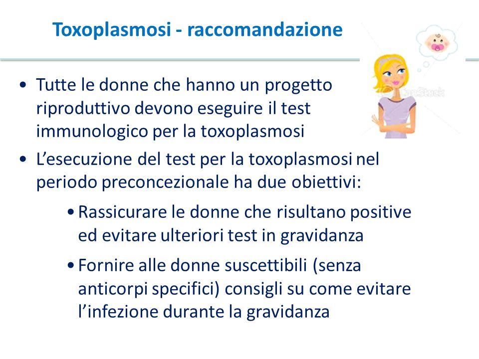 L'evidenza dell'efficacia degli interventi Test immunologico per le donne con un progetto riproduttivo  nessuno studio Evitare ulteriori test in gravidanza  nessuno studio Consigli su come evitare l'infezione durante la gravidanza  Nessuno studio in epoca preconcezionale  Studi durante la gravidanza metodologicamente deboli i risultati non escludono la possibilità che gli interventi siano in qualche modo efficaci (Gollub et al, 2008) l'efficacia della prevenzione primaria della toxoplasmosi congenita non è stata adeguatamente studiata; evidenza scarsa da RCT, maggiore da studi osservazionali (Di Mario et al, Cochrane Review 2013)