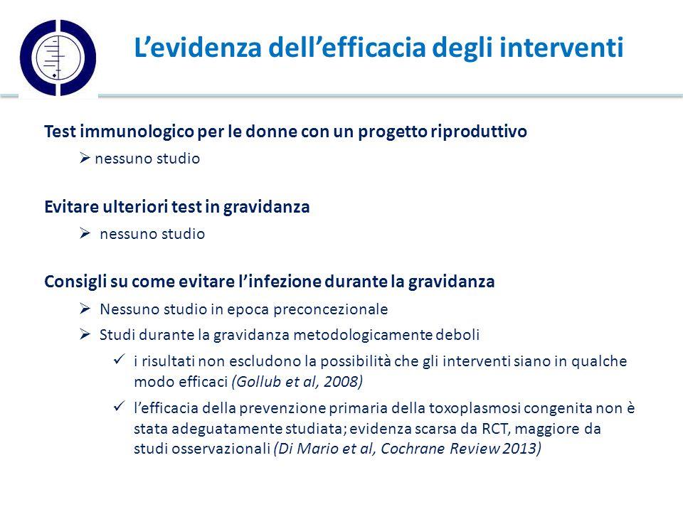 L'evidenza dell'efficacia degli interventi Test immunologico per le donne con un progetto riproduttivo  nessuno studio Evitare ulteriori test in grav