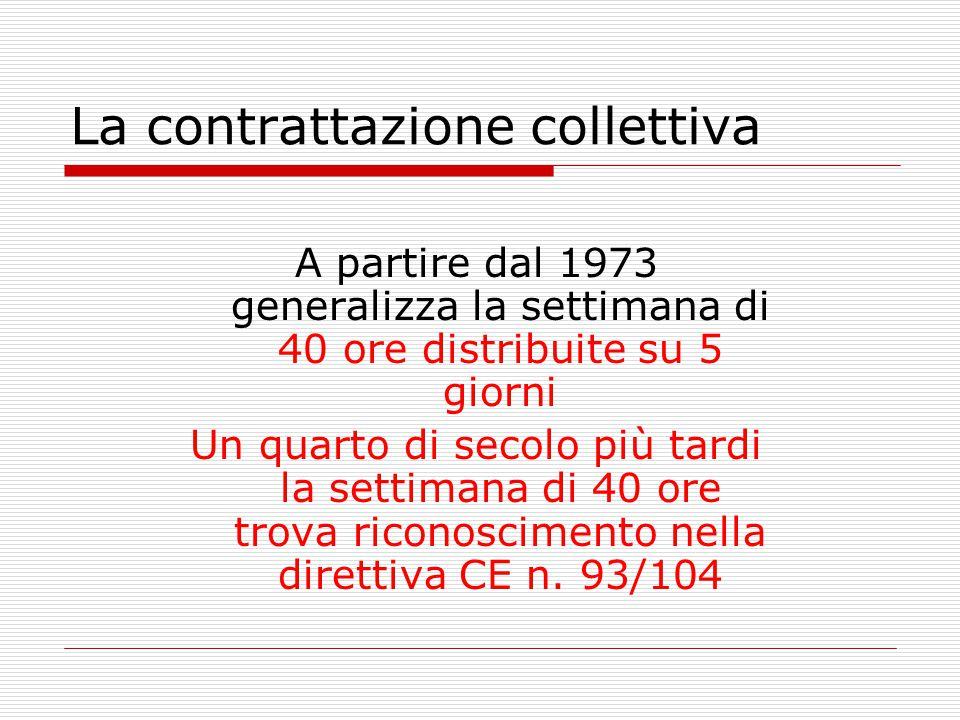 La contrattazione collettiva A partire dal 1973 generalizza la settimana di 40 ore distribuite su 5 giorni Un quarto di secolo più tardi la settimana di 40 ore trova riconoscimento nella direttiva CE n.