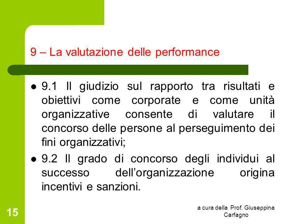 a cura della Prof. Giuseppina Carfagno 15 9 – La valutazione delle performance 9.1 Il giudizio sul rapporto tra risultati e obiettivi come corporate e