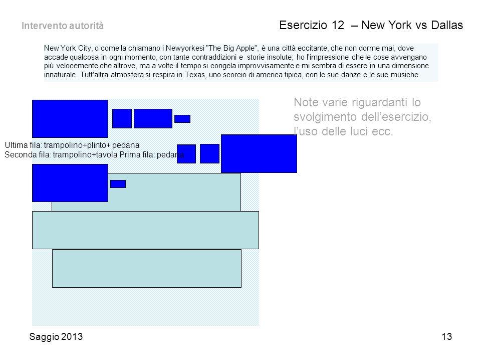 Saggio 201313 Esercizio 12 – New York vs Dallas Ultima fila: trampolino+plinto+ pedana Seconda fila: trampolino+tavola Prima fila: pedana Note varie riguardanti lo svolgimento dell'esercizio, l'uso delle luci ecc.