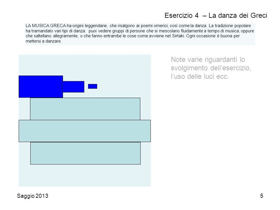 Saggio 20135 Esercizio 4 – La danza dei Greci Note varie riguardanti lo svolgimento dell'esercizio, l'uso delle luci ecc.