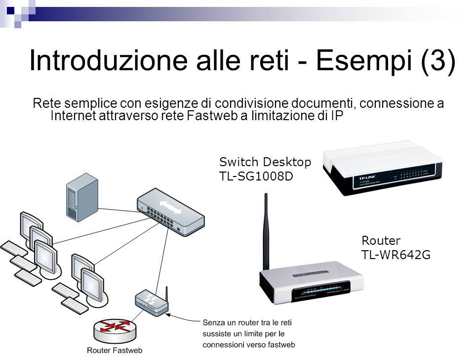 Introduzione alle reti - Esempi (3) Rete semplice con esigenze di condivisione documenti, connessione a Internet attraverso rete Fastweb a limitazione