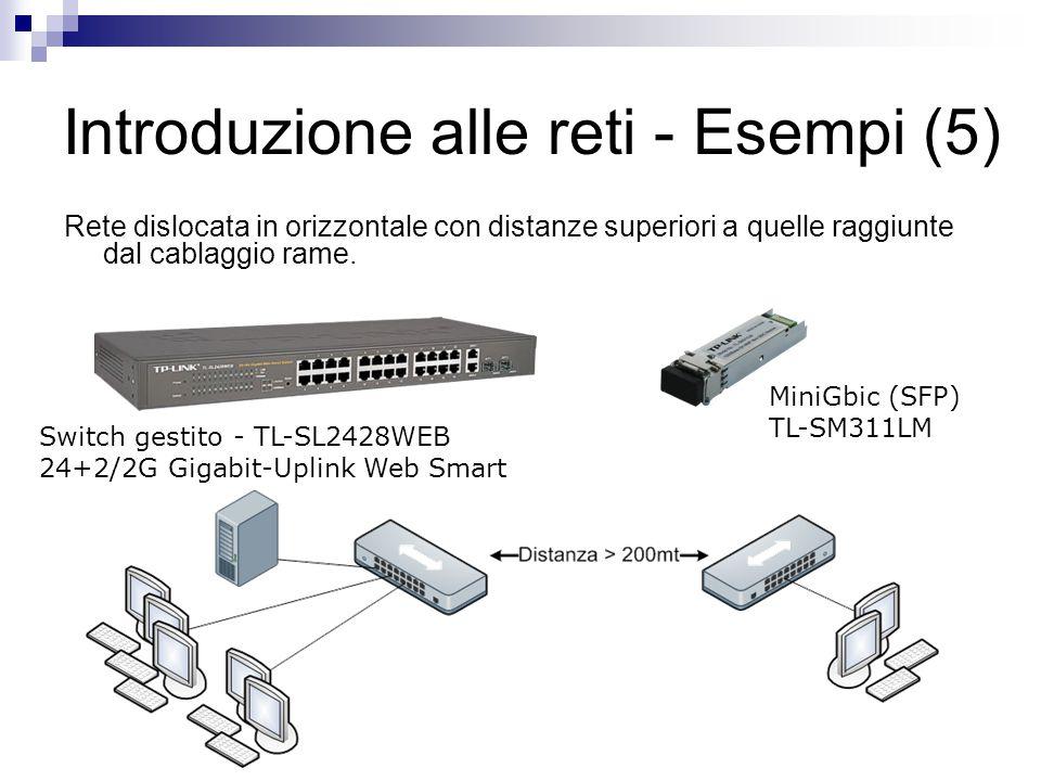 Introduzione alle reti - Esempi (5) Rete dislocata in orizzontale con distanze superiori a quelle raggiunte dal cablaggio rame. MiniGbic (SFP) TL-SM31
