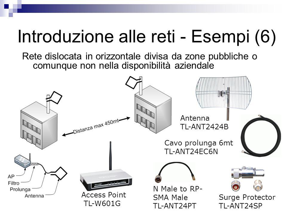 Introduzione alle reti - Esempi (6) Rete dislocata in orizzontale divisa da zone pubbliche o comunque non nella disponibilità aziendale Access Point T
