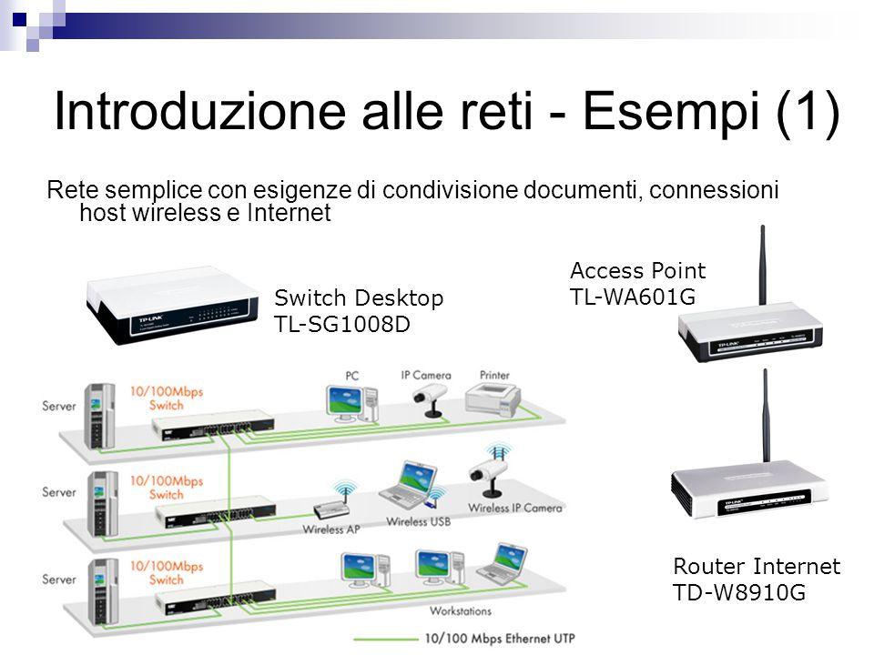 Introduzione alle reti - Esempi (1) Rete semplice con esigenze di condivisione documenti, connessioni host wireless e Internet Router Internet TD-W891