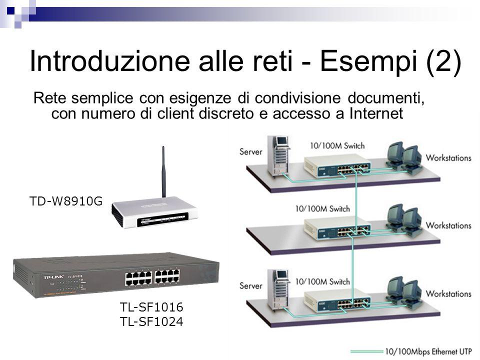 Introduzione alle reti - Esempi (2) Rete semplice con esigenze di condivisione documenti, con numero di client discreto e accesso a Internet TD-W8910G