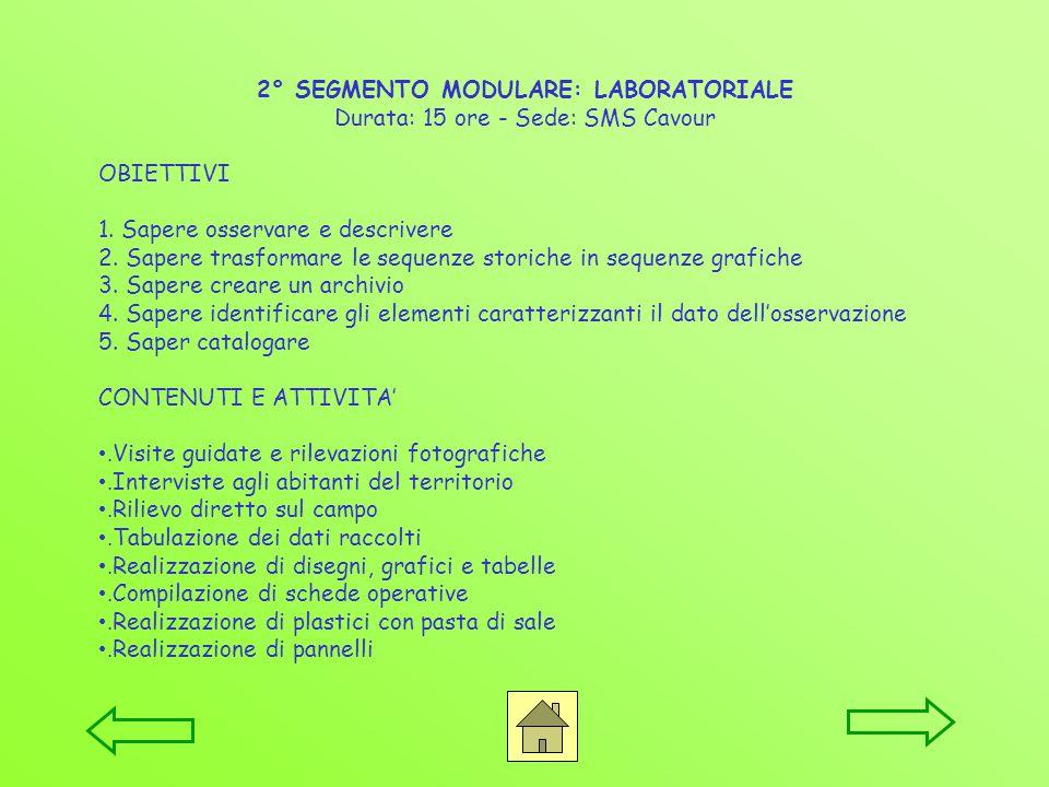 2° SEGMENTO MODULARE: LABORATORIALE Durata: 15 ore - Sede: SMS Cavour OBIETTIVI 1.
