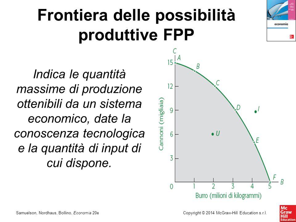 Samuelson, Nordhaus, Bollino, Economia 20eCopyright © 2014 McGraw-Hill Education s.r.l. Frontiera delle possibilità produttive FPP Indica le quantità