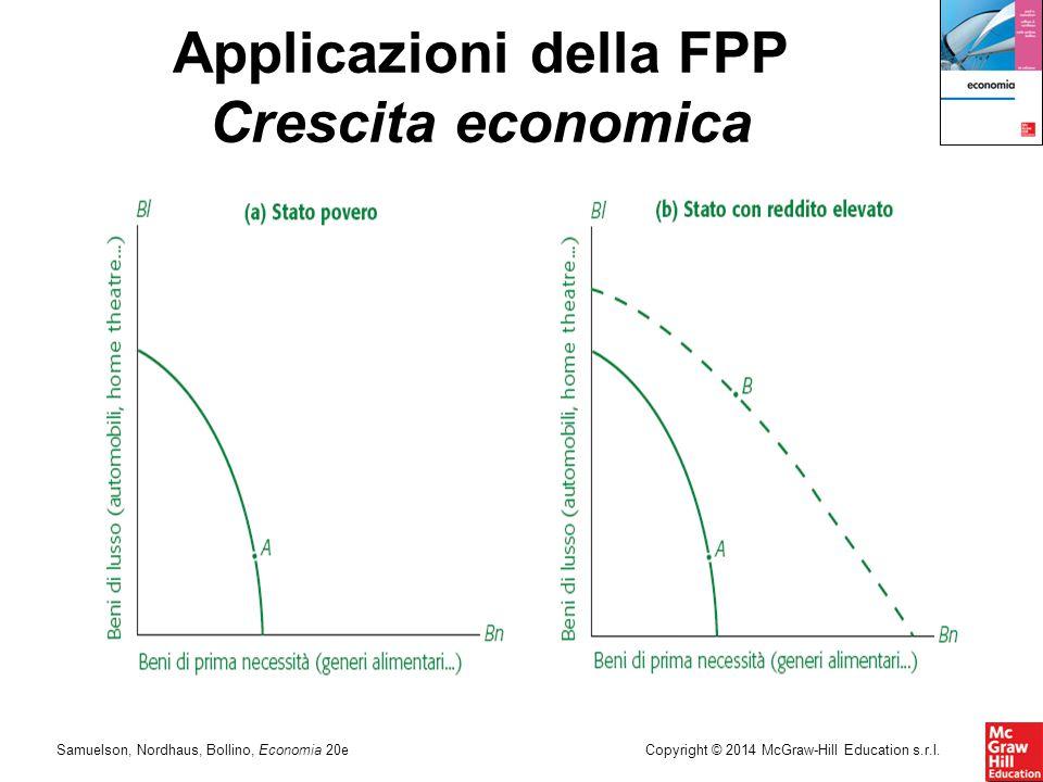 Samuelson, Nordhaus, Bollino, Economia 20eCopyright © 2014 McGraw-Hill Education s.r.l. Applicazioni della FPP Crescita economica