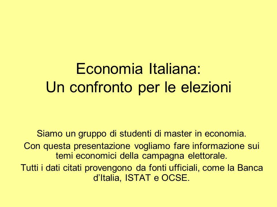 Presentiamo le caratteristiche piu' importanti e politicamente dibattute dell'economia italiana… 1) L'ITALIA E' UN PAESE CON UN DEBITO PUBBLICO MOLTO ALTO.