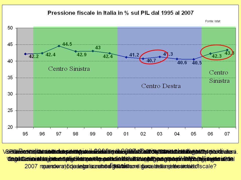 Similmente, l'aumento della pressione fiscale 2002/2003 e' dovuto alla serie di condoni fiscali messi in atto dal governo di centrodestra.