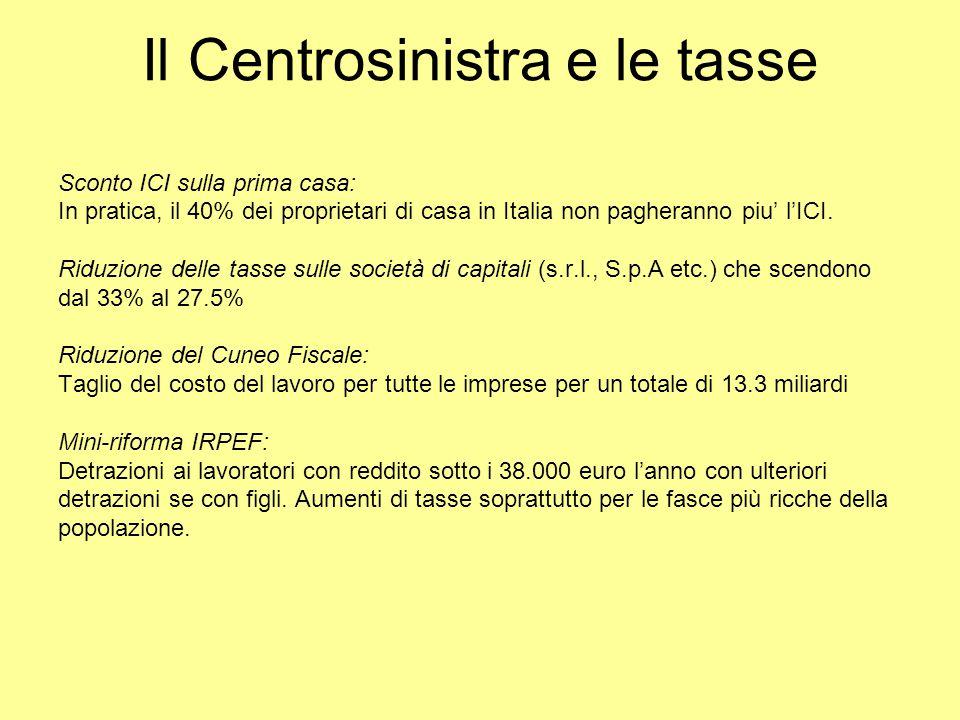 Sconto ICI sulla prima casa: In pratica, il 40% dei proprietari di casa in Italia non pagheranno piu' l'ICI.