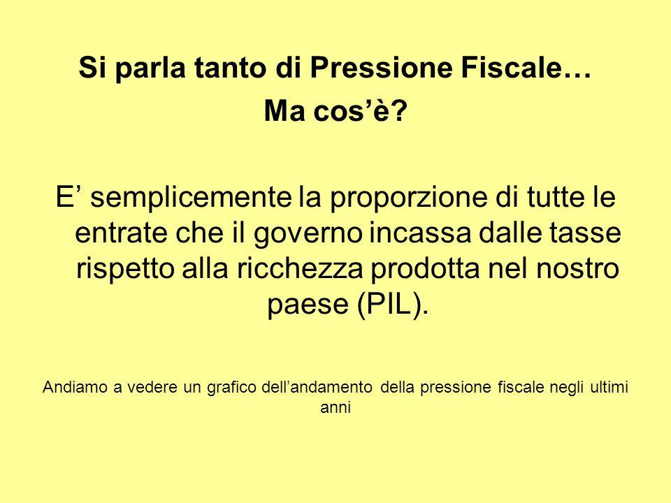 Si parla tanto di Pressione Fiscale… Ma cos'è.
