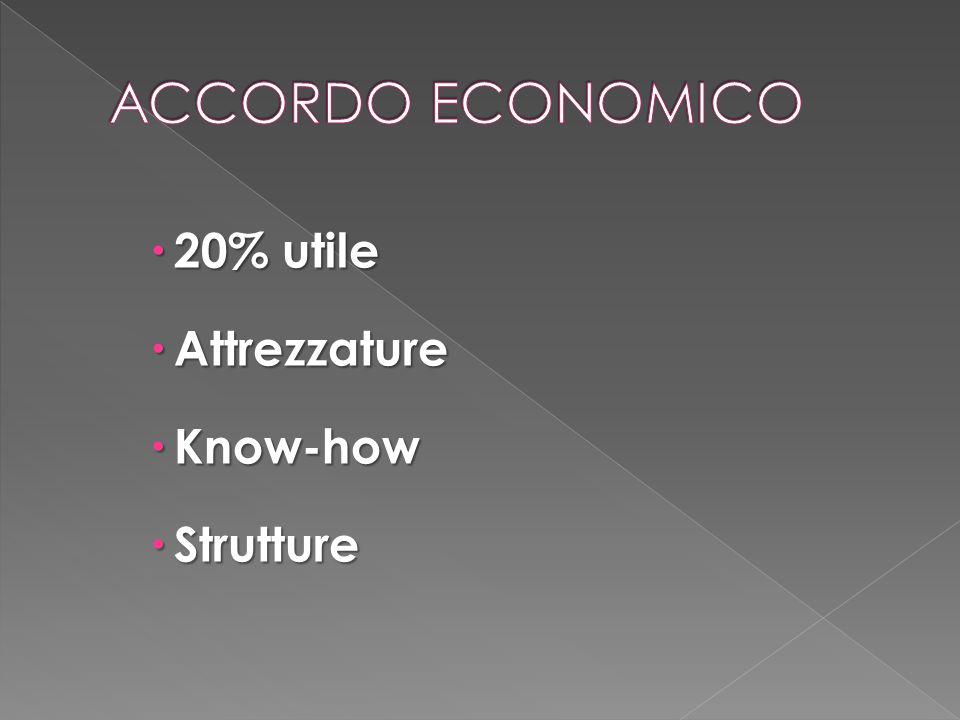  20% utile  Attrezzature  Know-how  Strutture