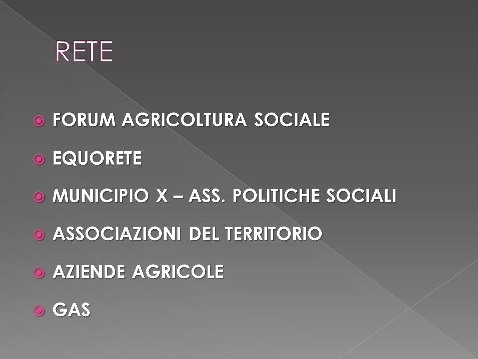  FORUM AGRICOLTURA SOCIALE  EQUORETE  MUNICIPIO X – ASS.