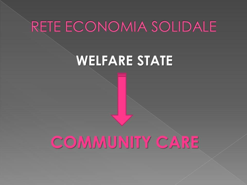 WELFARE STATE COMMUNITY CARE