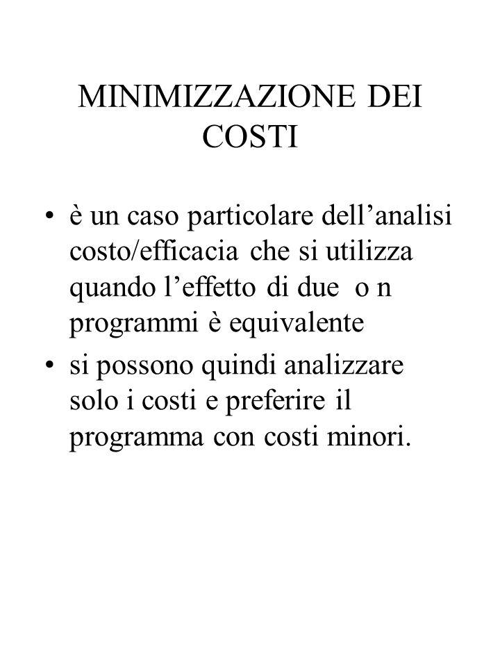 MINIMIZZAZIONE DEI COSTI è un caso particolare dell'analisi costo/efficacia che si utilizza quando l'effetto di due o n programmi è equivalente si possono quindi analizzare solo i costi e preferire il programma con costi minori.