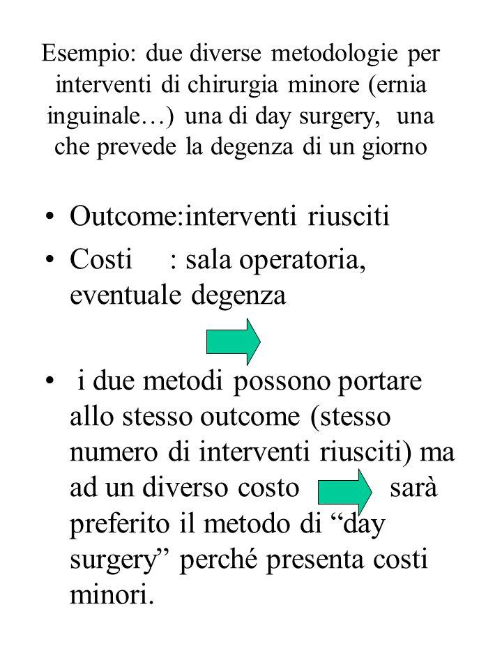 Esempio: due diverse metodologie per interventi di chirurgia minore (ernia inguinale…) una di day surgery, una che prevede la degenza di un giorno Out