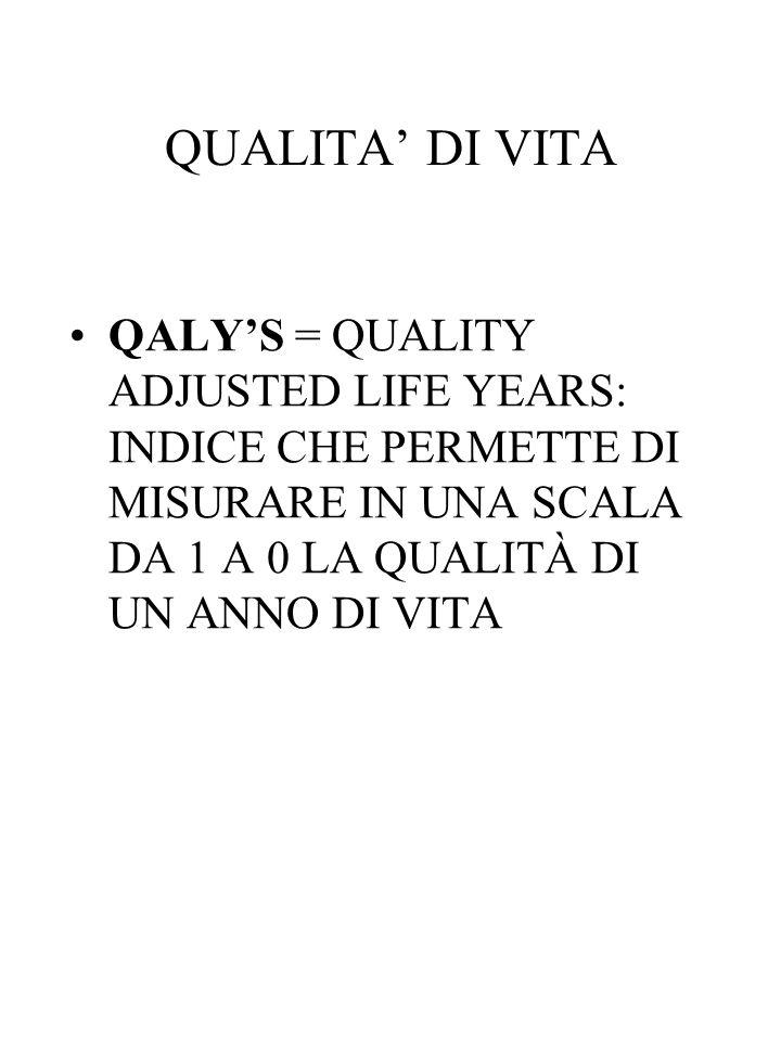 QUALITA' DI VITA QALY'S = QUALITY ADJUSTED LIFE YEARS: INDICE CHE PERMETTE DI MISURARE IN UNA SCALA DA 1 A 0 LA QUALITÀ DI UN ANNO DI VITA
