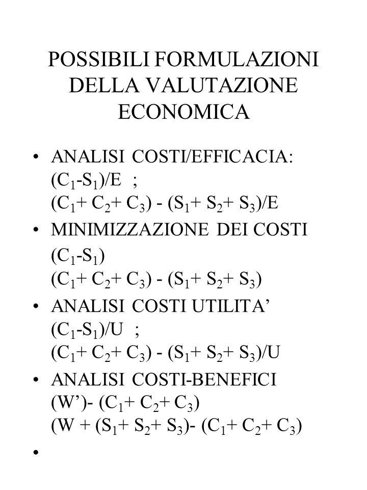 POSSIBILI FORMULAZIONI DELLA VALUTAZIONE ECONOMICA ANALISI COSTI/EFFICACIA: (C 1 -S 1 )/E ; (C 1 + C 2 + C 3 ) - (S 1 + S 2 + S 3 )/E MINIMIZZAZIONE DEI COSTI (C 1 -S 1 ) (C 1 + C 2 + C 3 ) - (S 1 + S 2 + S 3 ) ANALISI COSTI UTILITA' (C 1 -S 1 )/U ; (C 1 + C 2 + C 3 ) - (S 1 + S 2 + S 3 )/U ANALISI COSTI-BENEFICI (W')- (C 1 + C 2 + C 3 ) (W + (S 1 + S 2 + S 3 )- (C 1 + C 2 + C 3 )