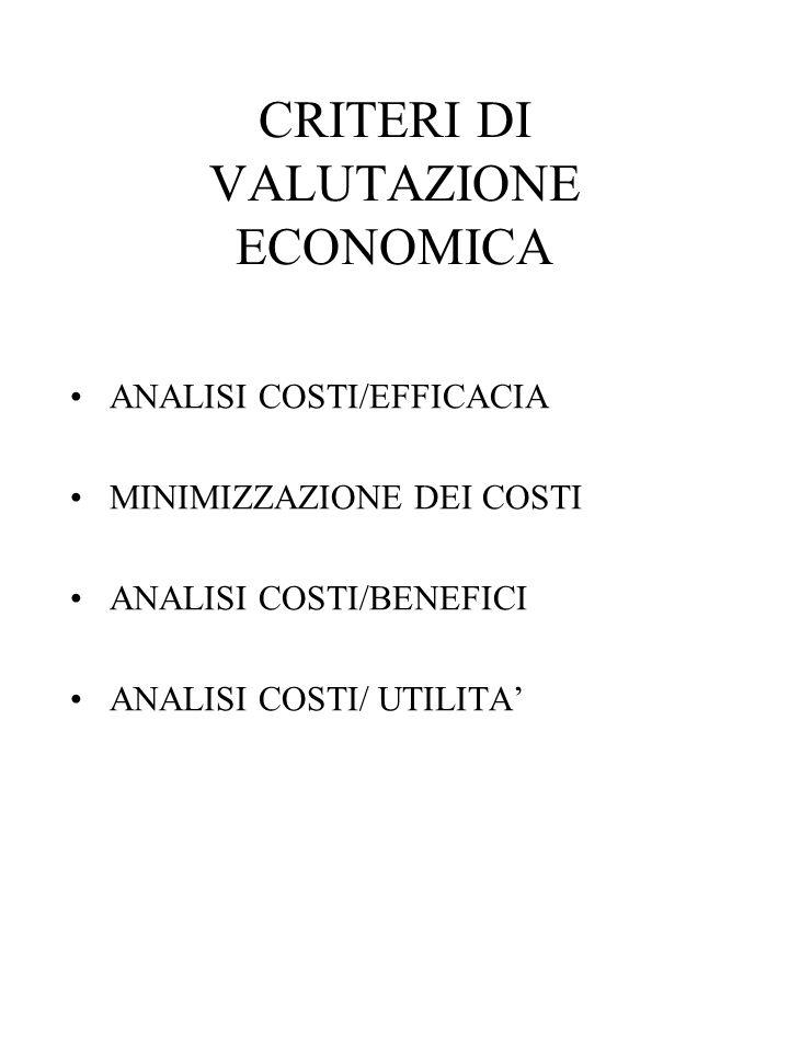 CRITERI DI VALUTAZIONE ECONOMICA ANALISI COSTI/EFFICACIA MINIMIZZAZIONE DEI COSTI ANALISI COSTI/BENEFICI ANALISI COSTI/ UTILITA'
