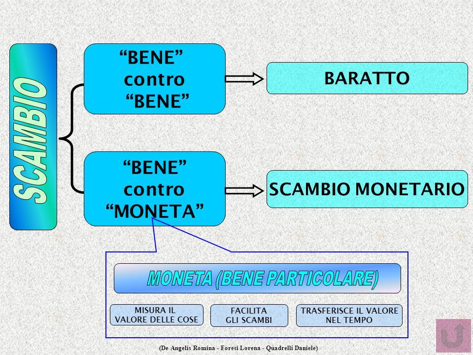 """(De Angelis Romina - Foresi Lorena - Quadrelli Daniele) MISURA IL VALORE DELLE COSE FACILITA GLI SCAMBI """"BENE"""" contro """"BENE"""" """"BENE"""" contro """"MONETA"""" SC"""