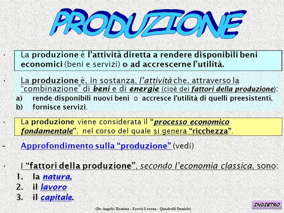 (De Angelis Romina - Foresi Lorena - Quadrelli Daniele) l'attività diretta a rendere disponibili beni economicio ad accrescerne l'utilità.La produzion