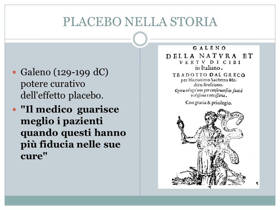 PLACEBO NELLA STORIA Galeno (129-199 dC) potere curativo dell'effetto placebo.