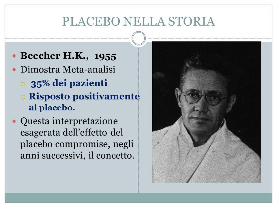 PLACEBO NELLA STORIA Beecher H.K., 1955 Dimostra Meta-analisi  35% dei pazienti  Risposto positivamente a l placebo. Questa interpretazione esagerat