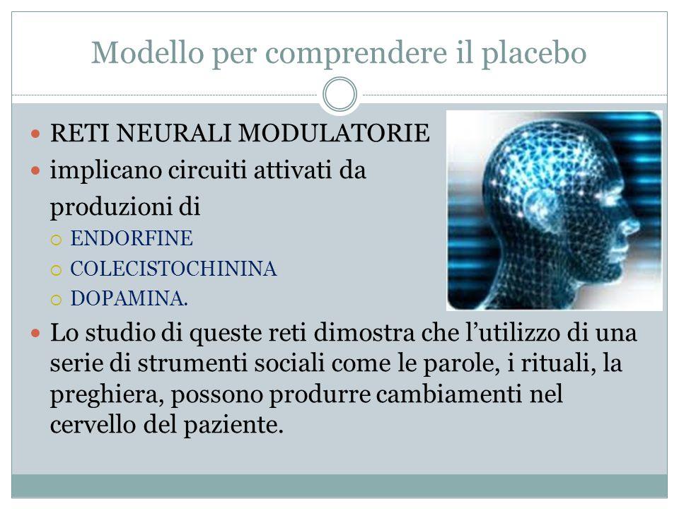 Modello per comprendere il placebo RETI NEURALI MODULATORIE implicano circuiti attivati da produzioni di  ENDORFINE  COLECISTOCHININA  DOPAMINA. Lo