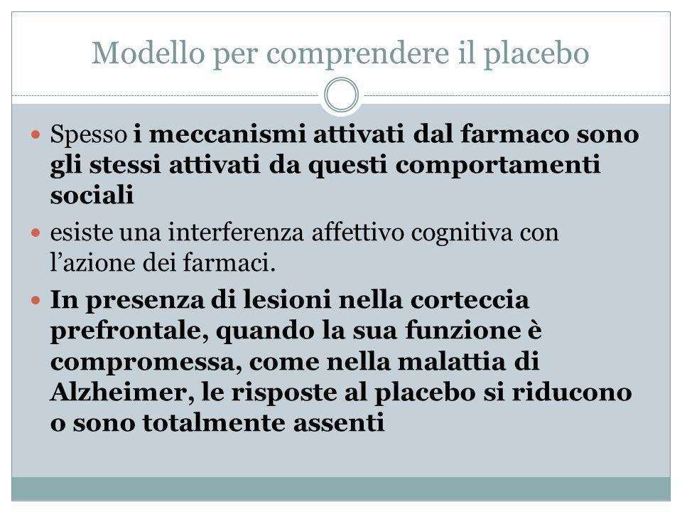 Modello per comprendere il placebo Spesso i meccanismi attivati dal farmaco sono gli stessi attivati da questi comportamenti sociali esiste una interf