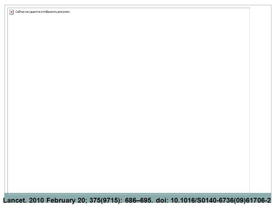 Lancet. 2010 February 20; 375(9715): 686–695. doi: 10.1016/S0140-6736(09)61706-2