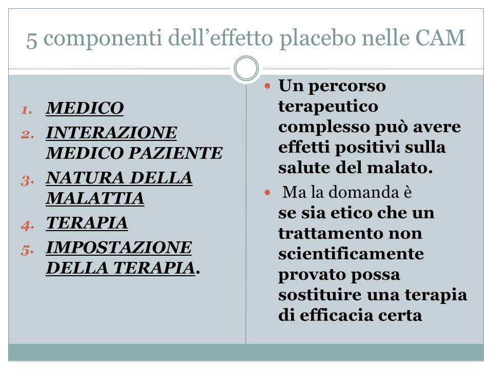 5 componenti dell'effetto placebo nelle CAM 1. MEDICO 2. INTERAZIONE MEDICO PAZIENTE 3. NATURA DELLA MALATTIA 4. TERAPIA 5. IMPOSTAZIONE DELLA TERAPIA