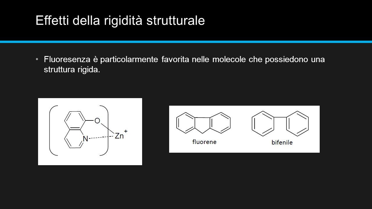 Effetti della rigidità strutturale Fluoresenza è particolarmente favorita nelle molecole che possiedono una struttura rigida.
