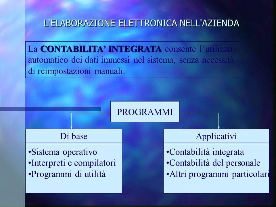 L'ELABORAZIONE ELETTRONICA NELL'AZIENDA CONTABILITA' INTEGRATA La CONTABILITA' INTEGRATA consente l'utilizzo automatico dei dati immessi nel sistema,