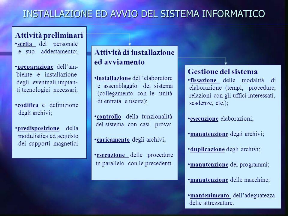 INSTALLAZIONE ED AVVIO DEL SISTEMA INFORMATICO Attività preliminari scelta del personale e suo addestamento; preparazione dell'am- biente e installazi