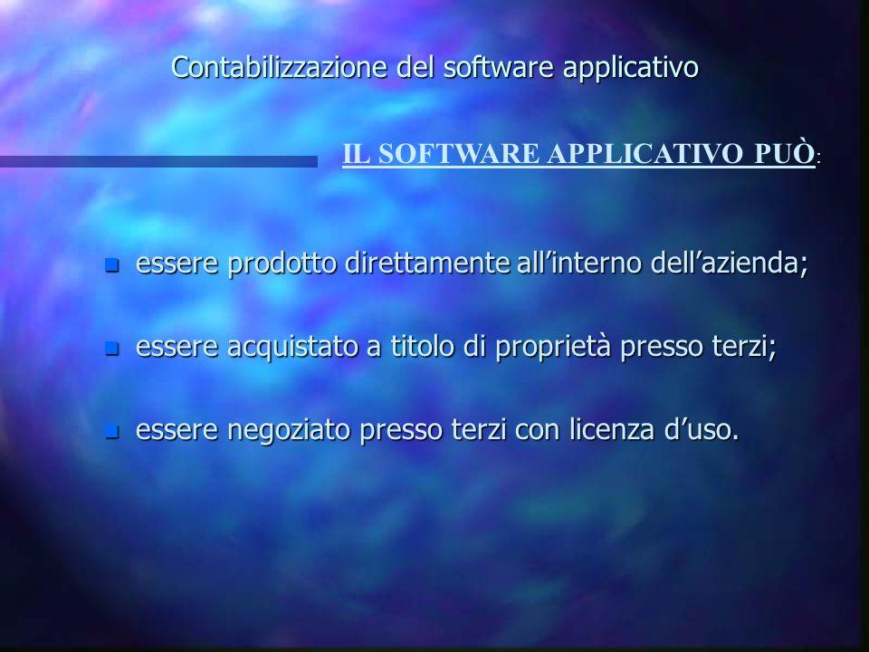 Contabilizzazione del software applicativo n essere prodotto direttamente all'interno dell'azienda; n essere acquistato a titolo di proprietà presso t