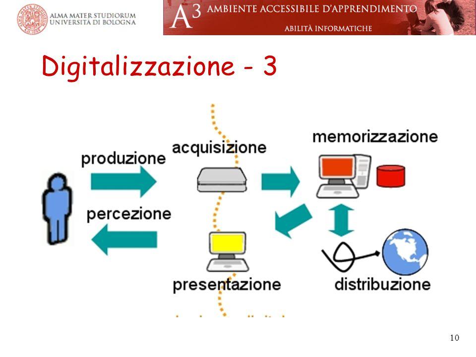 Digitalizzazione - 3 10