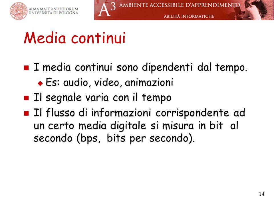 Media continui I media continui sono dipendenti dal tempo. I media continui sono dipendenti dal tempo.  Es: audio, video, animazioni Il segnale varia