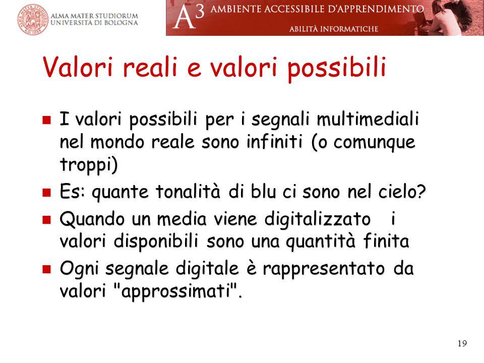 Valori reali e valori possibili I valori possibili per i segnali multimediali nel mondo reale sono infiniti (o comunque troppi) I valori possibili per