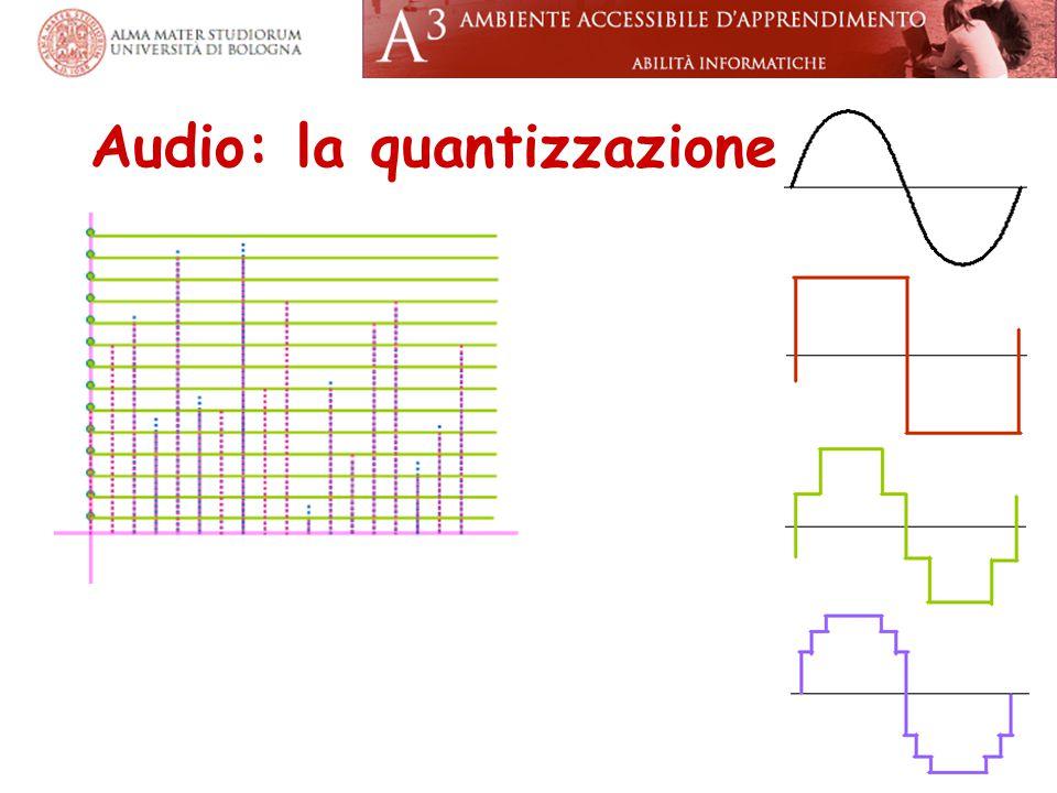 Audio: la quantizzazione 21