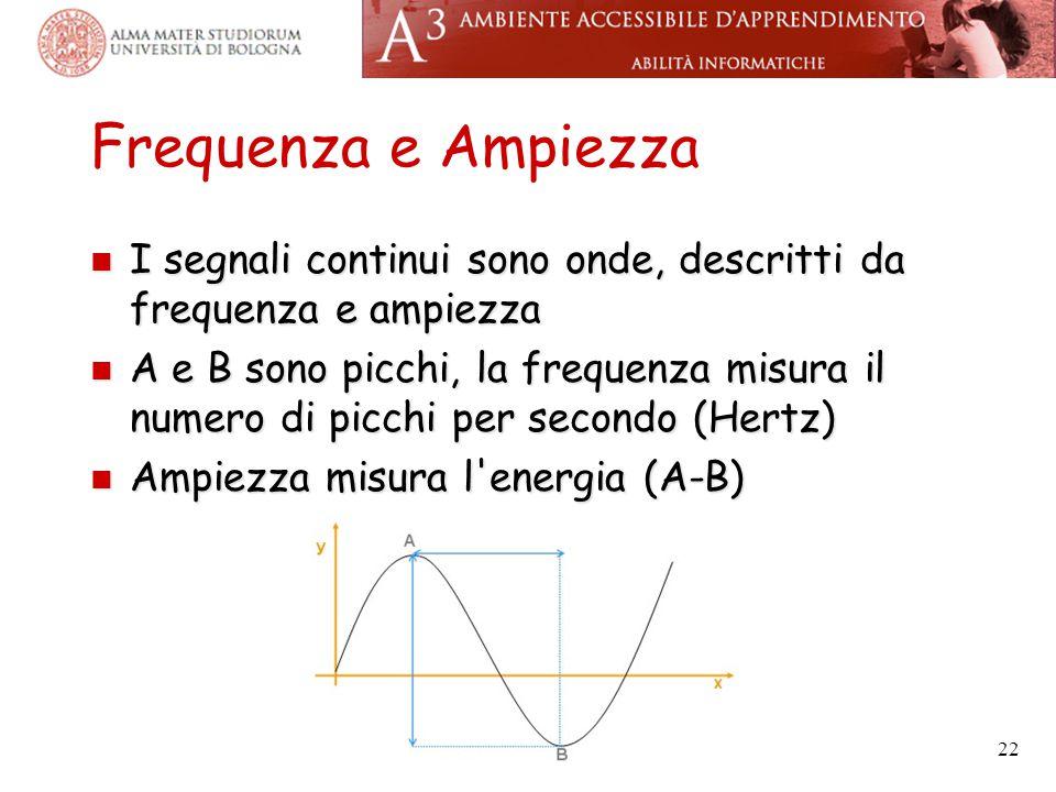 Frequenza e Ampiezza I segnali continui sono onde, descritti da frequenza e ampiezza I segnali continui sono onde, descritti da frequenza e ampiezza A