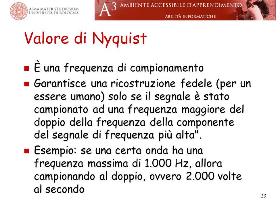 Valore di Nyquist È una frequenza di campionamento È una frequenza di campionamento Garantisce una ricostruzione fedele (per un essere umano) solo se